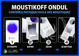 Bactinet Anti Moustique Bactinet Moustikoff Ondul 2 752